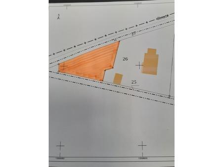 vente terrain COUZEIX 0m2 37000€