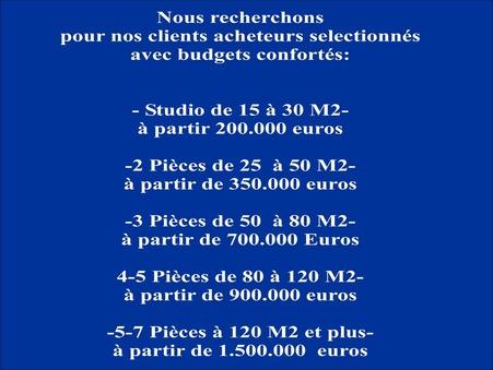 Achat appartement Paris 8eme Arrondissement Réf. Nous recherchons